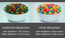 Color Brightness and White Brightness (Lumens)