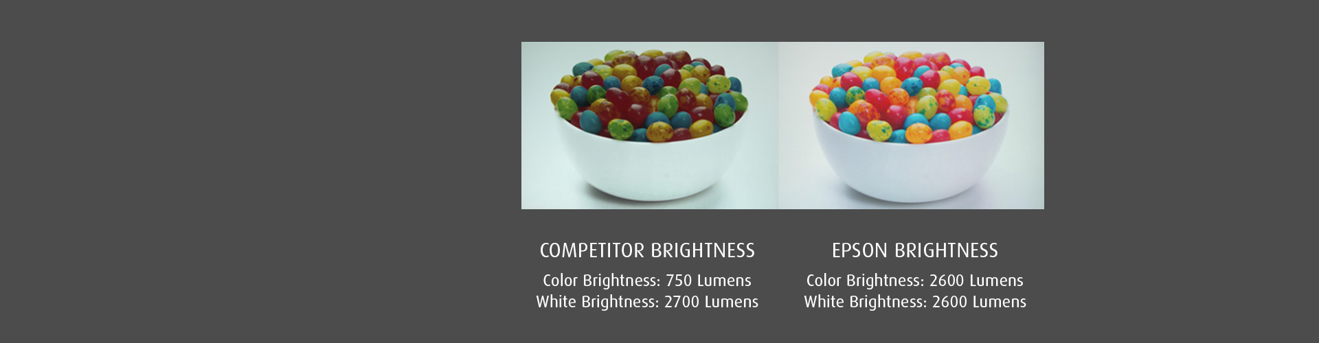 Color Brightness and White Brightness (Lumens)